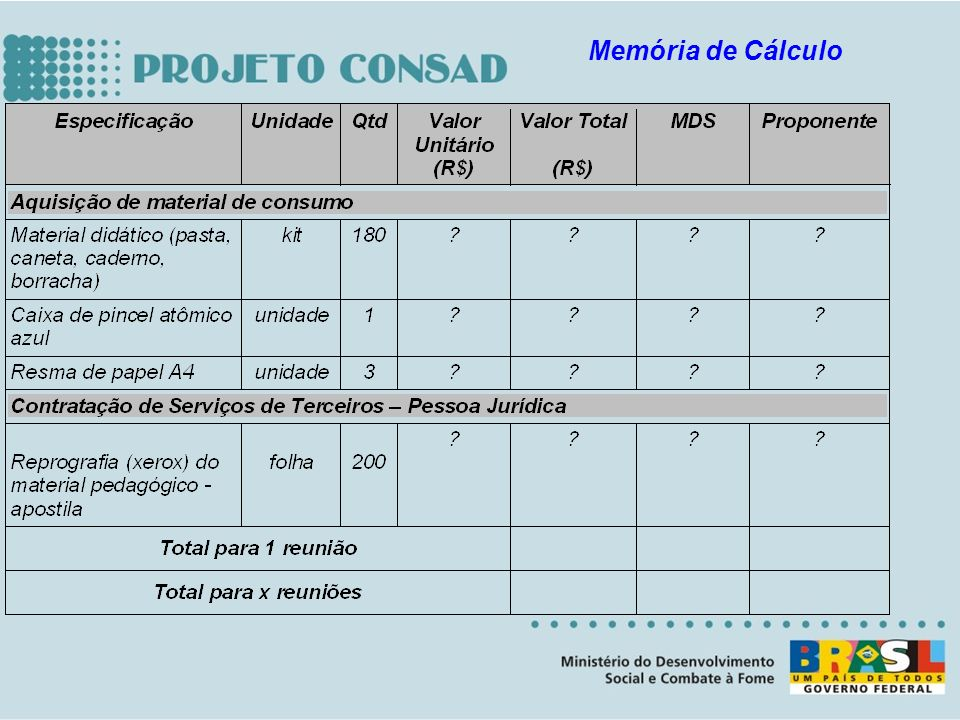 Memória de Cálculo