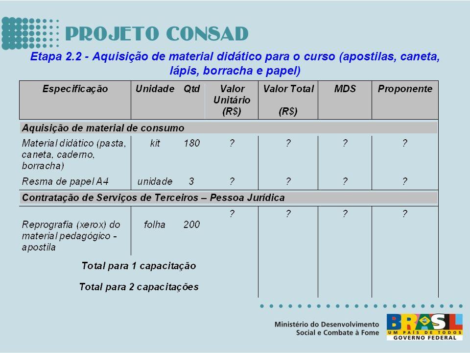 Etapa 2.2 - Aquisição de material didático para o curso (apostilas, caneta, lápis, borracha e papel)