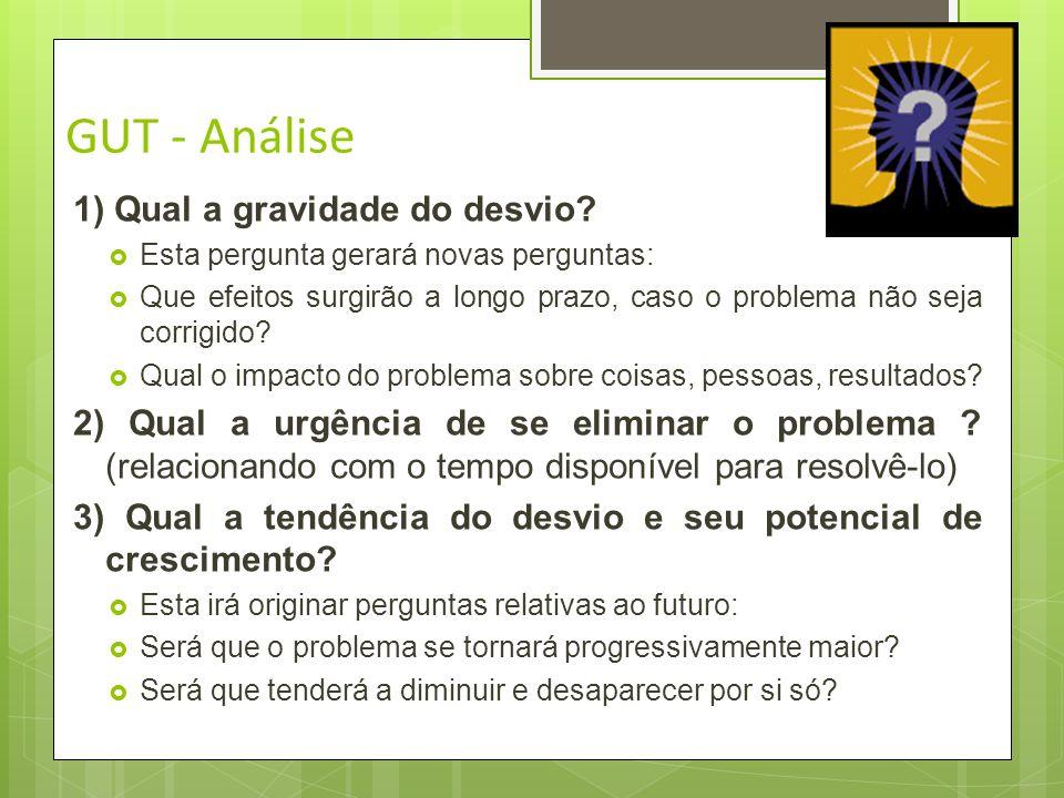 FERRAMENTAS – ANÁLISE DOS RISCOS GUT; Análise FMEA (Failure Mode and Effect Analysis); APP - Análise Preliminar de Perigos; Hazop (HAZARD AND OPERABIL