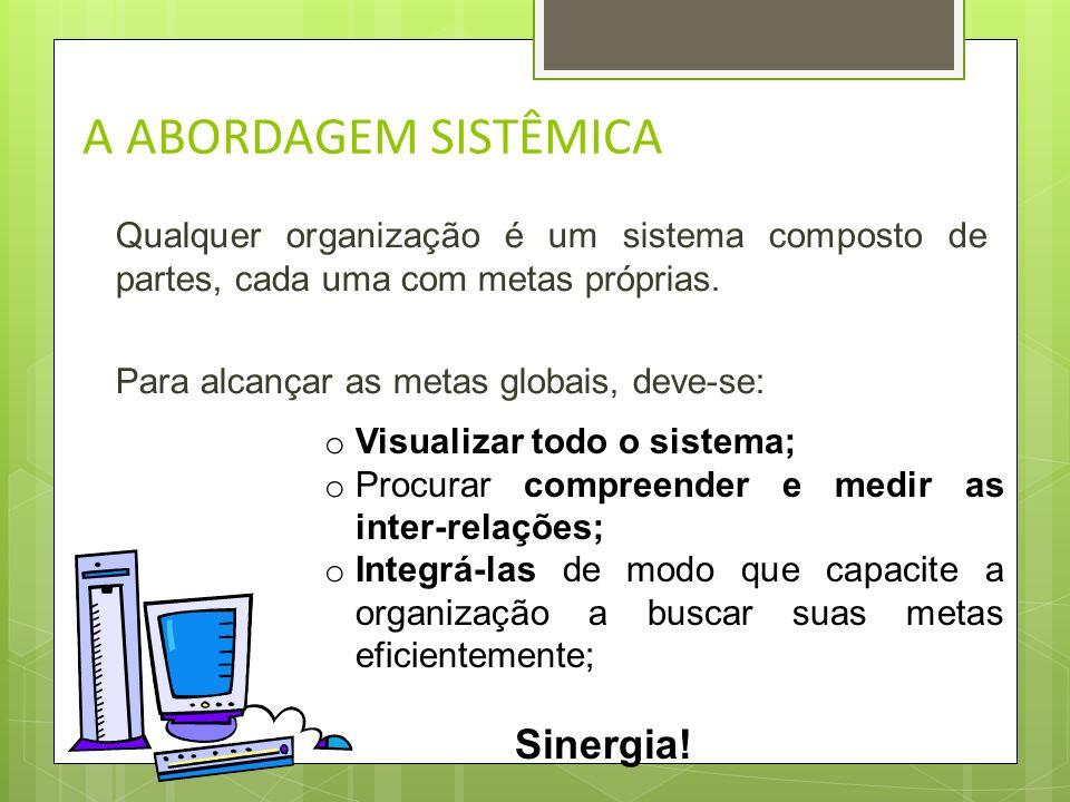 A EMPRESA COMO UM SISTEMA Sistema: Um conjunto simples ou complexo de variáveis; Funcionam interagindo mutuamente; De forma dinâmica; Satisfazendo cer