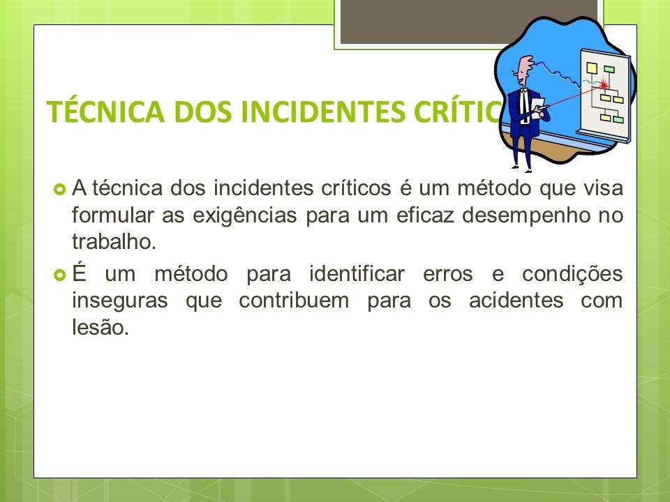 TÉCNICA DOS INCIDENTES CRÍTICOS Incidente é definido como