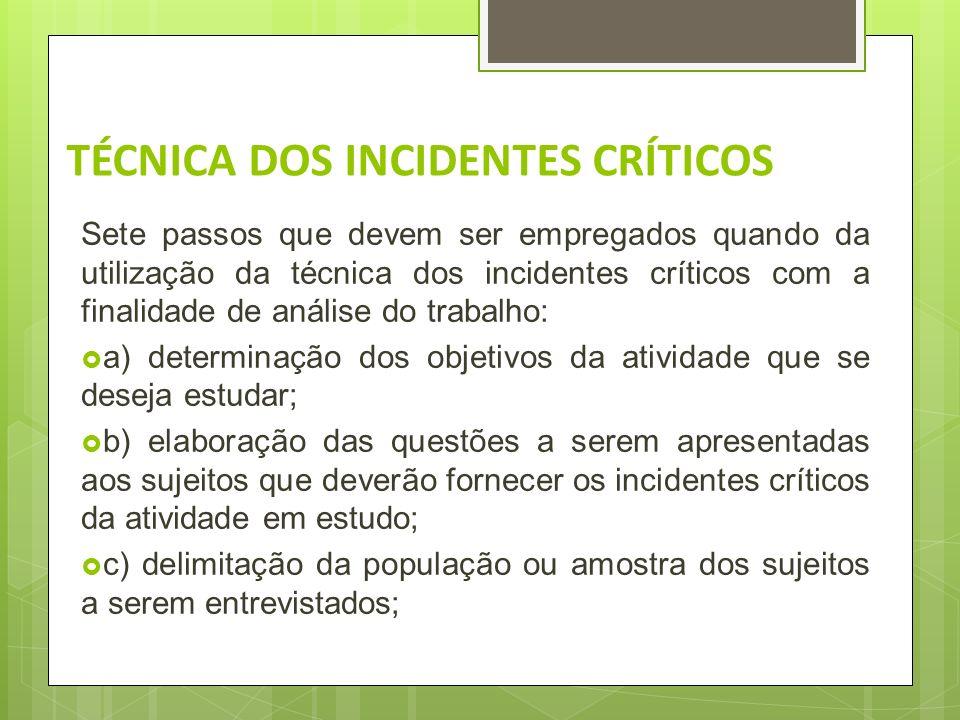 TÉCNICA DOS INCIDENTES CRÍTICOS Consiste em analisar incidentes relatados por pessoas qualificadas para julgamento sobre a eficiência de determinado t
