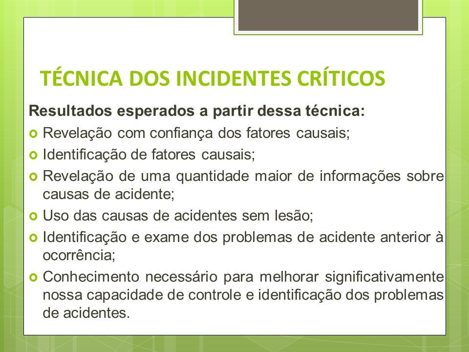 TÉCNICA DOS INCIDENTES CRÍTICOS d) coleta dos incidentes críticos; e) análise do conteúdo dos incidentes coletados, buscando isolar os comportamentos