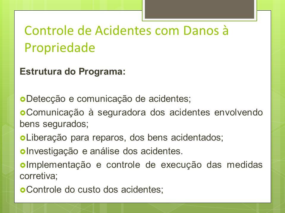 Controle de Acidentes com Danos à Propriedade A implantação de um programa de controle de acidentes com danos à propriedade contribui para: Melhoria d