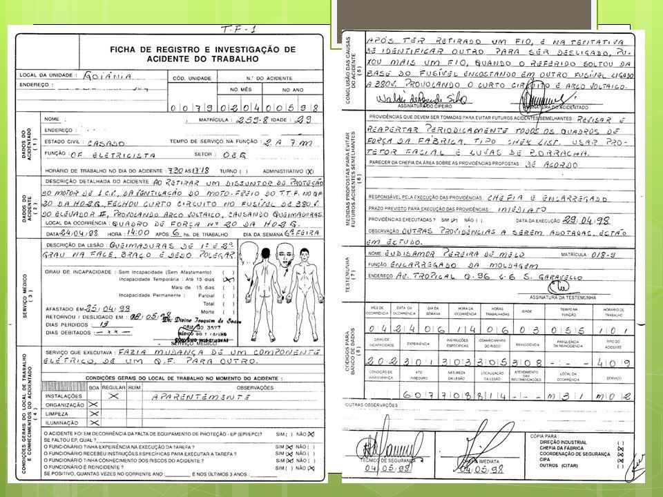 Investigação de acidentes de trabalho CONCLUSÃO ACIDENTE TIPO( )PESSOAL( )TRABALHO( )TRAJETO( )DOENÇA OCUP. ( )VEICULO / MÁQ/EQUIPO ( )OUTRO DESCRIÇÃO