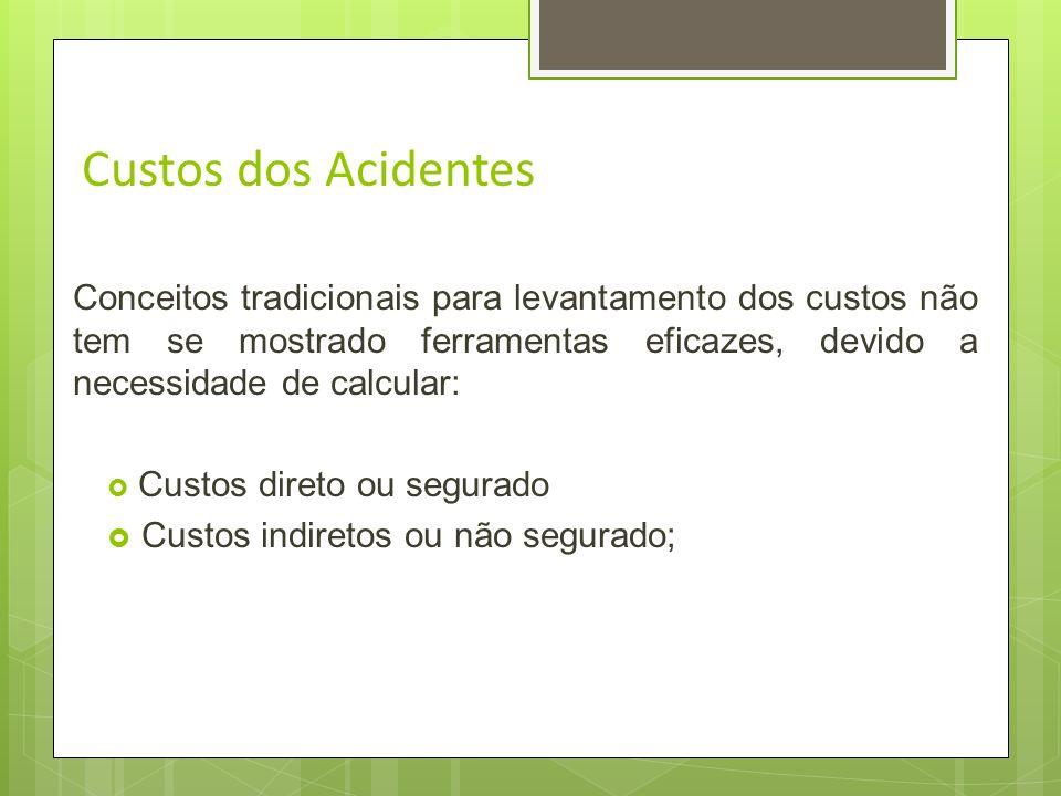 Custos dos Acidentes O cálculo dos custos das perdas devido a acidentes, somente em termos de lesões e doenças ocupacionais contemplará apenas uma fra