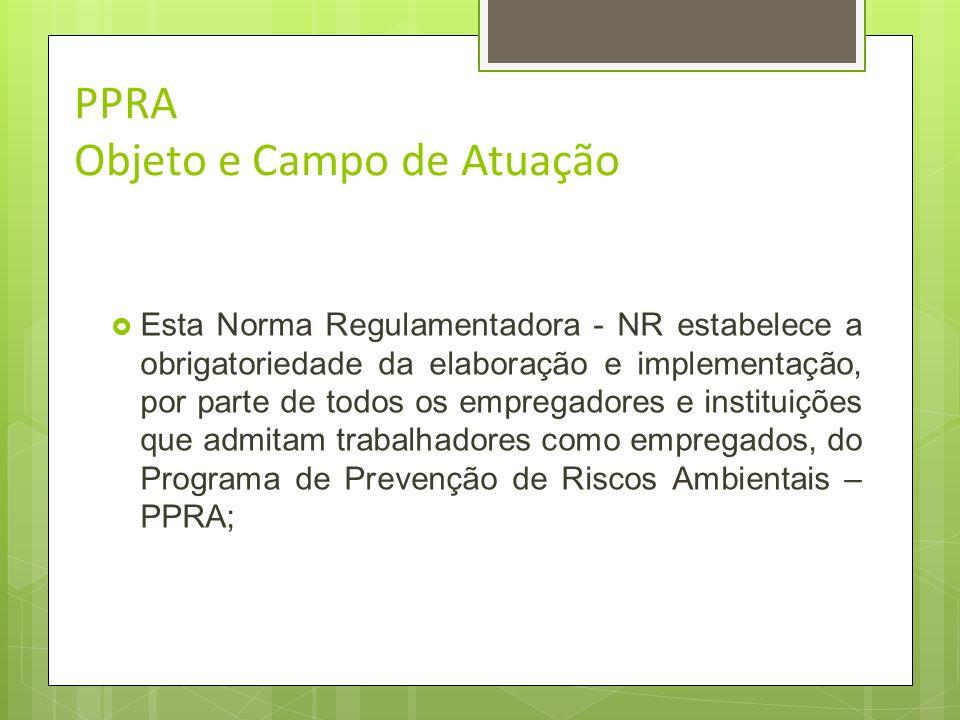 PPRA Portaria 3.214/78, Ministério do Trabalho; Norma Regulamentadora nº09; Do Objeto e Campo de Atuação; Da Estrutura do PPRA; Do Desenvolvimento do