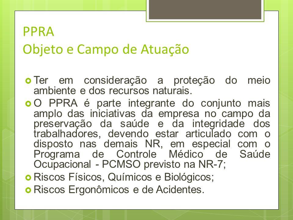 PPRA Objeto e Campo de Atuação Visa a preservação da saúde e da integridade dos trabalhadores, através da antecipação, reconhecimento, avaliação e con