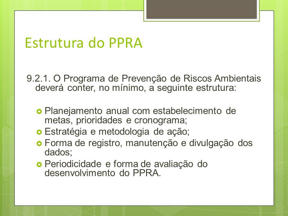 PPRA Objeto e Campo de Atuação Ter em consideração a proteção do meio ambiente e dos recursos naturais. O PPRA é parte integrante do conjunto mais amp
