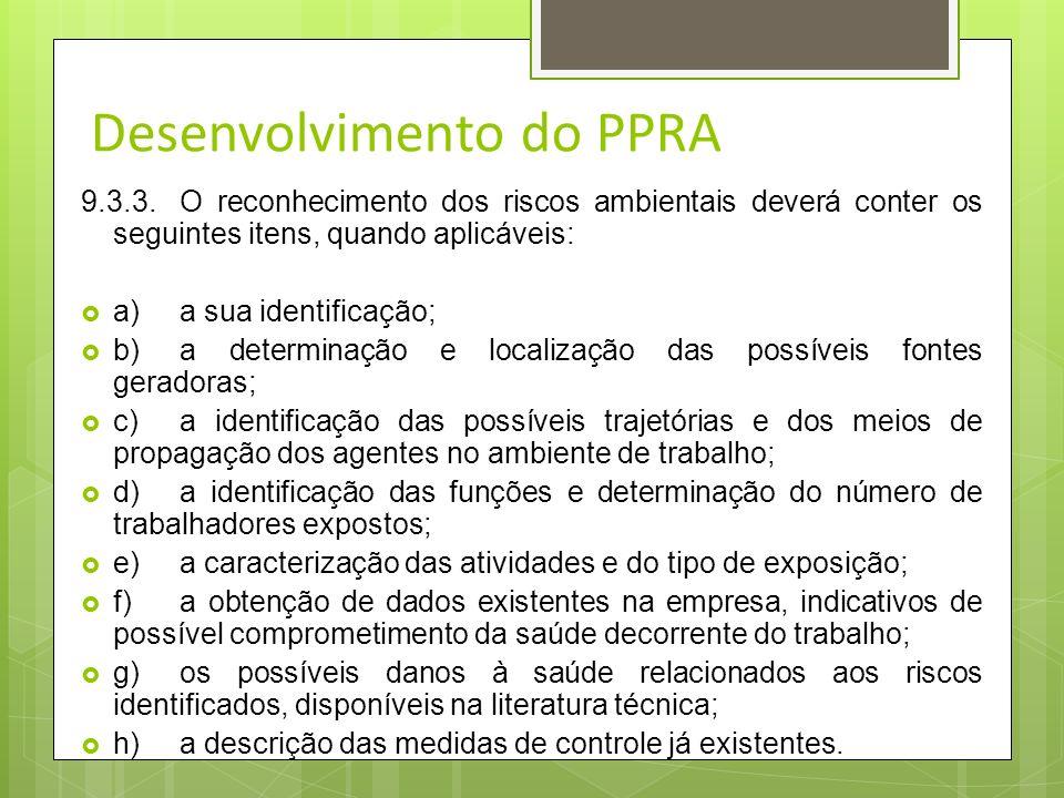 Desenvolvimento do PPRA Antecipação e Reconhecimento dos Riscos 9.3.2.A antecipação deverá envolver a análise de projetos de novas instalações, método