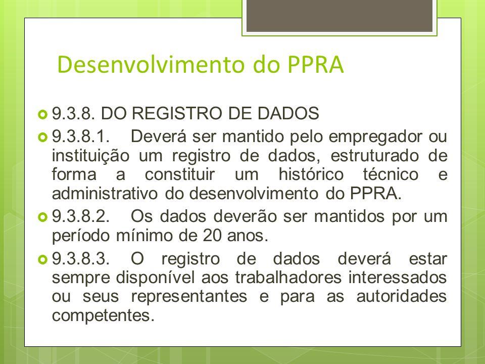 Desenvolvimento do PPRA Monitoramento: Para o monitoramento da exposição dos trabalhadores e das medidas de controle, deve ser realizada uma avaliação