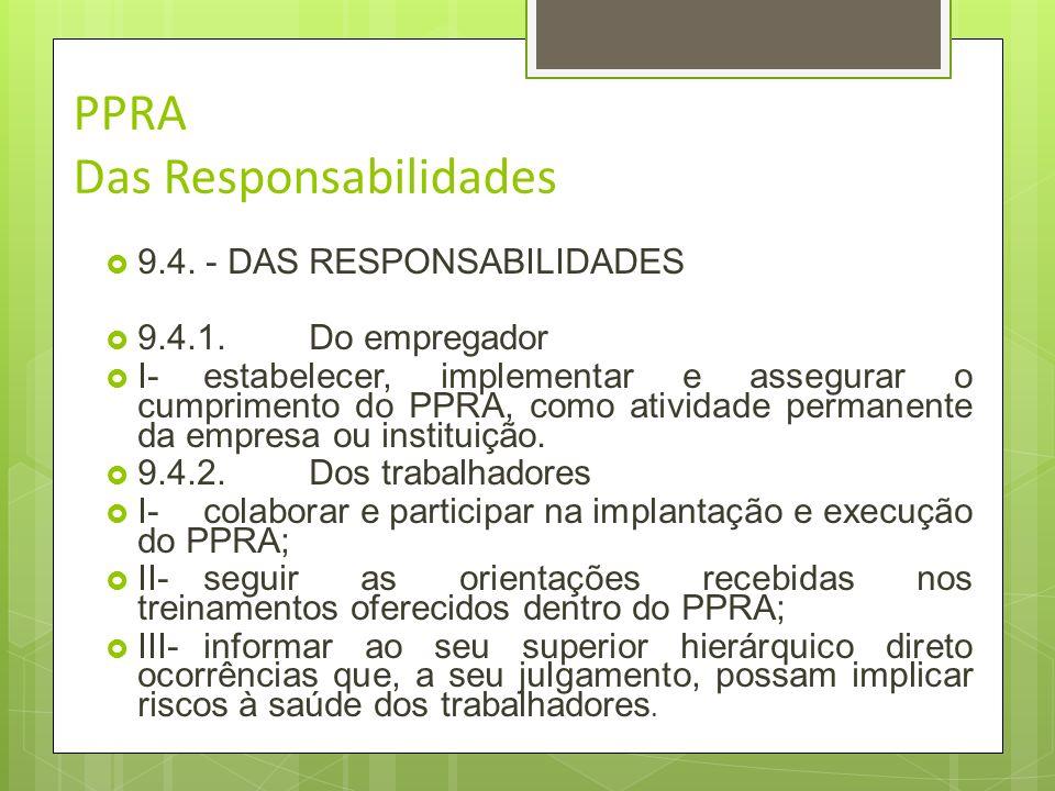 Desenvolvimento do PPRA 9.3.8. DO REGISTRO DE DADOS 9.3.8.1.Deverá ser mantido pelo empregador ou instituição um registro de dados, estruturado de for