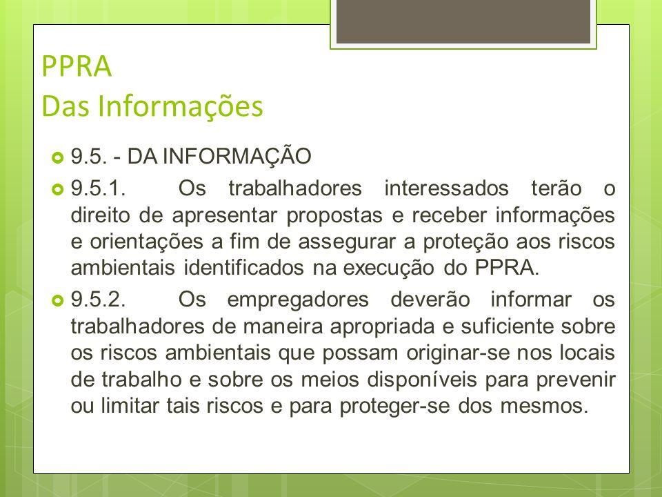 PPRA Das Responsabilidades 9.4. - DAS RESPONSABILIDADES 9.4.1.Do empregador I-estabelecer, implementar e assegurar o cumprimento do PPRA, como ativida