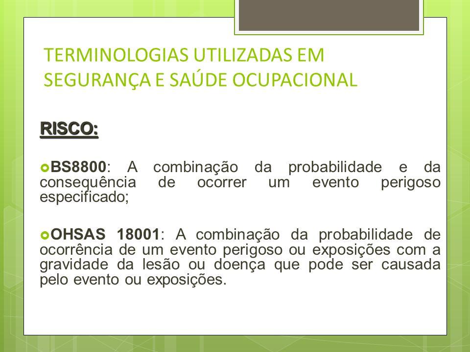Sistema de Gestão de SSO A OHSAS 18001 estabelece que a empresa é a responsável pela SST e deve cumprir as seguintes normas: Evitar os riscos; Avaliar