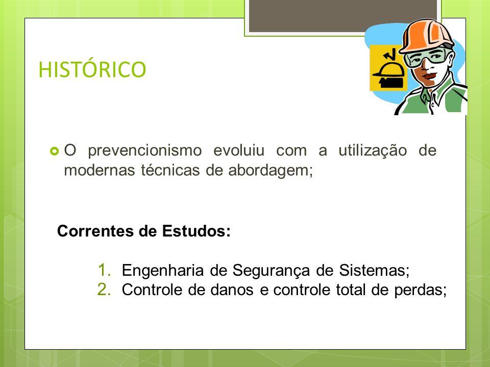 Sistemas de Gestão - SST OHSAS 18001: Consiste em um Sistema de Gestão, assim como a ISO 900 e ISSO 14000; Foco voltado para a SEGURANÇA E SAÚDE OCUPACIONAIS; Compatível com as normas NBR-14001:2004 e NBR- 9001:2008.