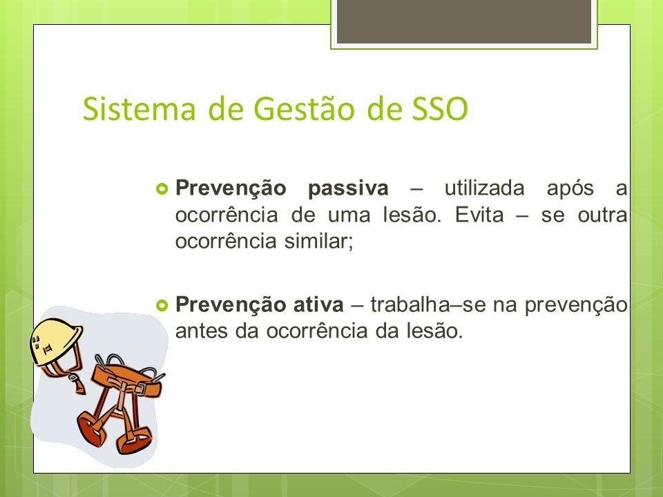 Sistema de Gestão de SSO 1.8 Cabe ao empregado: a) cumprir as disposições legais e regulamentares sobre segurança e saúde do trabalho, inclusive as or