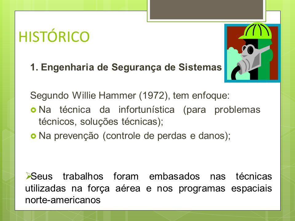 Investigação de Acidentes de Trabalho SESMT INVESTIGAÇÃO DE ACIDENTES DO TRABALHO DADOS DO ACIDENTADO NOME APELIDO ESTADO CIVIL IDADE SEXO ENDEREÇO BAIRRO CARGO MATRICULA DATA ADMISSÃO TEMPO NA FUNÇÃO ÁREA OPERACIONAL SETOR UGB / CC SUPERVISOR RESP.