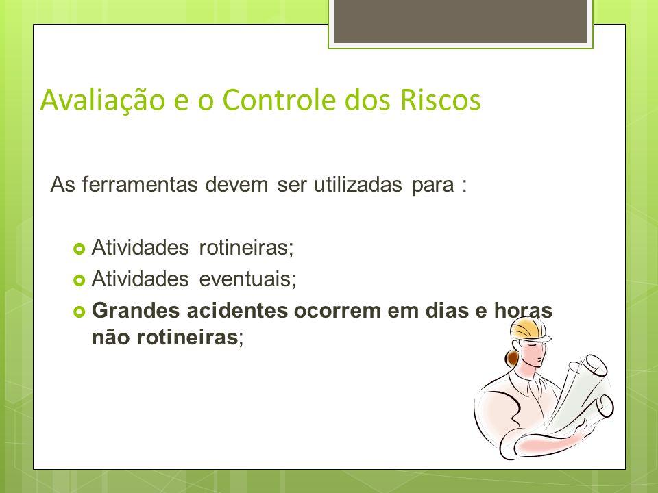 Gerência de Riscos Série de Riscos Consiste na relação de todos os riscos capazes de contribuir para o aparecimento de danos. Tipos de riscos: Risco i