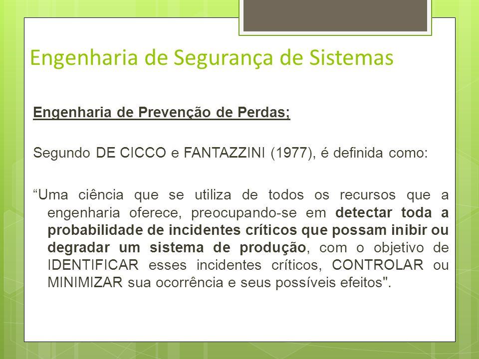 Engenharia de Segurança de Sistemas Engenharia de Segurança de Sistemas foi introduzida na América Latina pelo Engº. Hernán Henriquez Bastias, sob a d