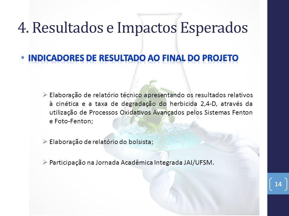 4. Resultados e Impactos Esperados 14