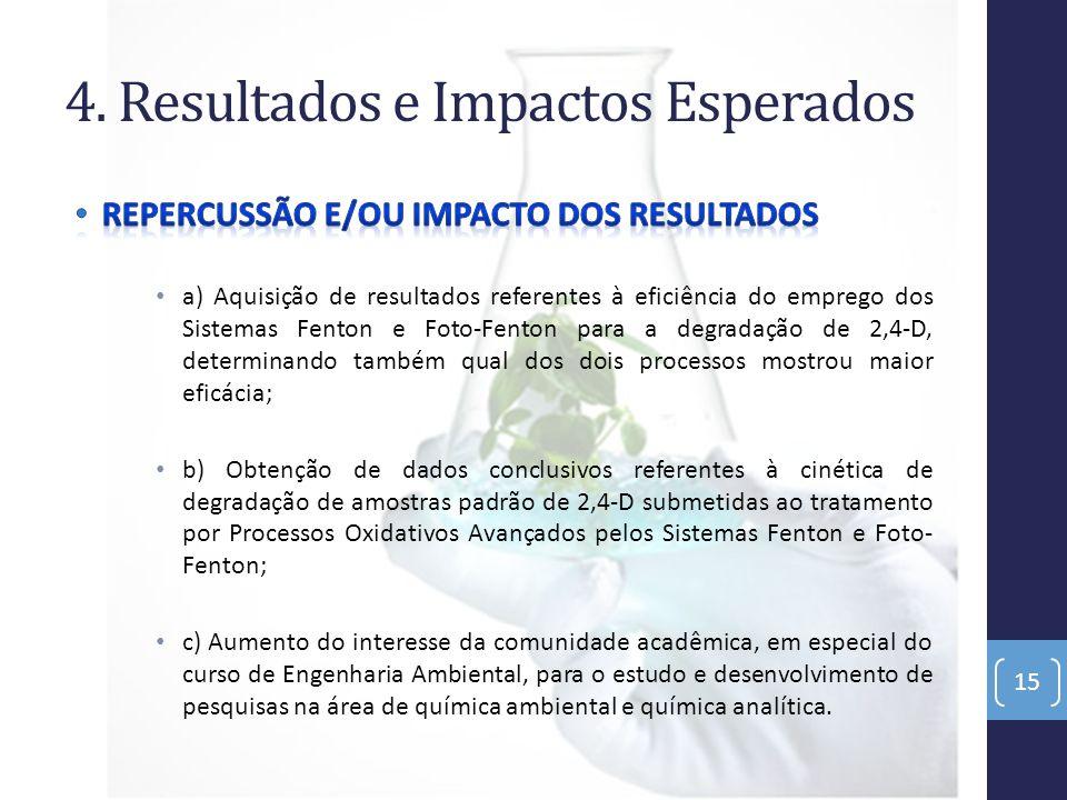 4. Resultados e Impactos Esperados 15