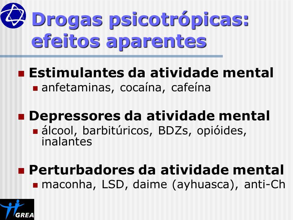 Drogas psicotrópicas: efeitos aparentes Estimulantes da atividade mental anfetaminas, cocaína, cafeína Depressores da atividade mental álcool, barbitú