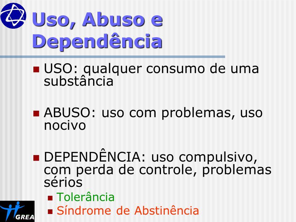 Uso, Abuso e Dependência USO: qualquer consumo de uma substância ABUSO: uso com problemas, uso nocivo DEPENDÊNCIA: uso compulsivo, com perda de contro