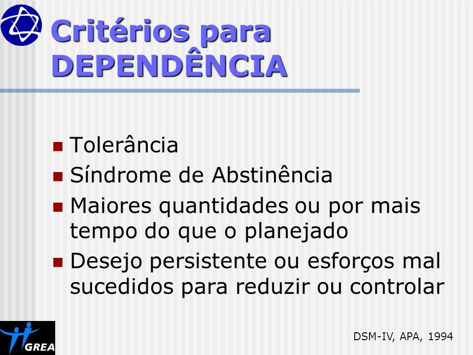 Critérios para DEPENDÊNCIA Tolerância Síndrome de Abstinência Maiores quantidades ou por mais tempo do que o planejado Desejo persistente ou esforços