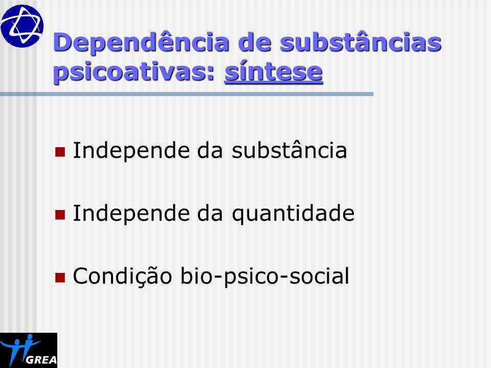 Dependência de substâncias psicoativas: síntese Independe da substância Independe da quantidade Condição bio-psico-social