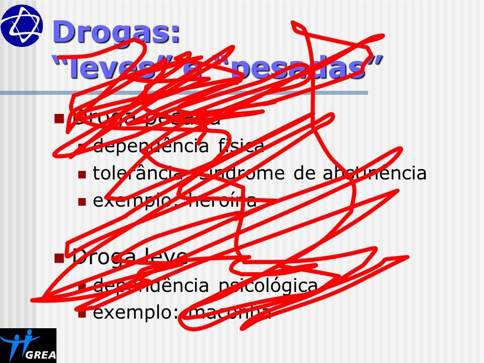 Drogas: leves e pesadas Droga pesada dependência física tolerância, síndrome de abstinência exemplo: heroína Droga leve dependência psicológica exempl