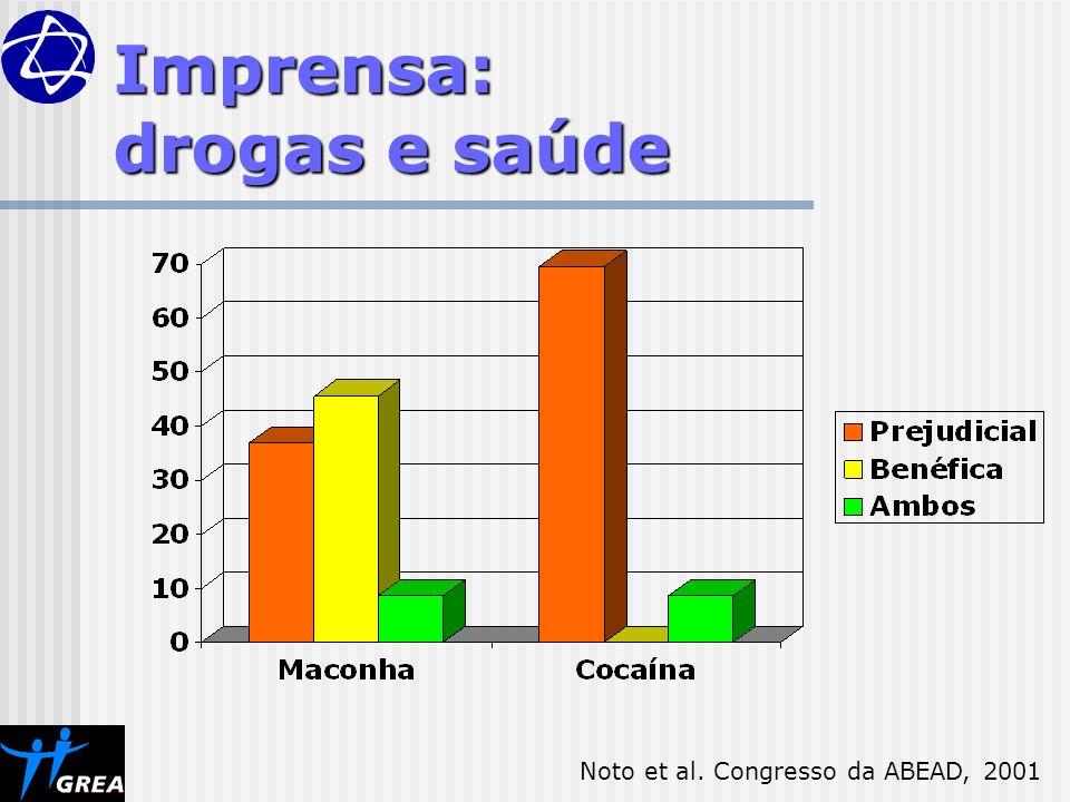 Imprensa: drogas e saúde Noto et al. Congresso da ABEAD, 2001