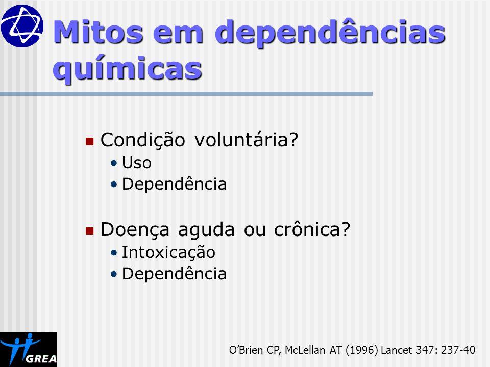 Mitos em dependências químicas Condição voluntária? Uso Dependência Doença aguda ou crônica? Intoxicação Dependência OBrien CP, McLellan AT (1996) Lan