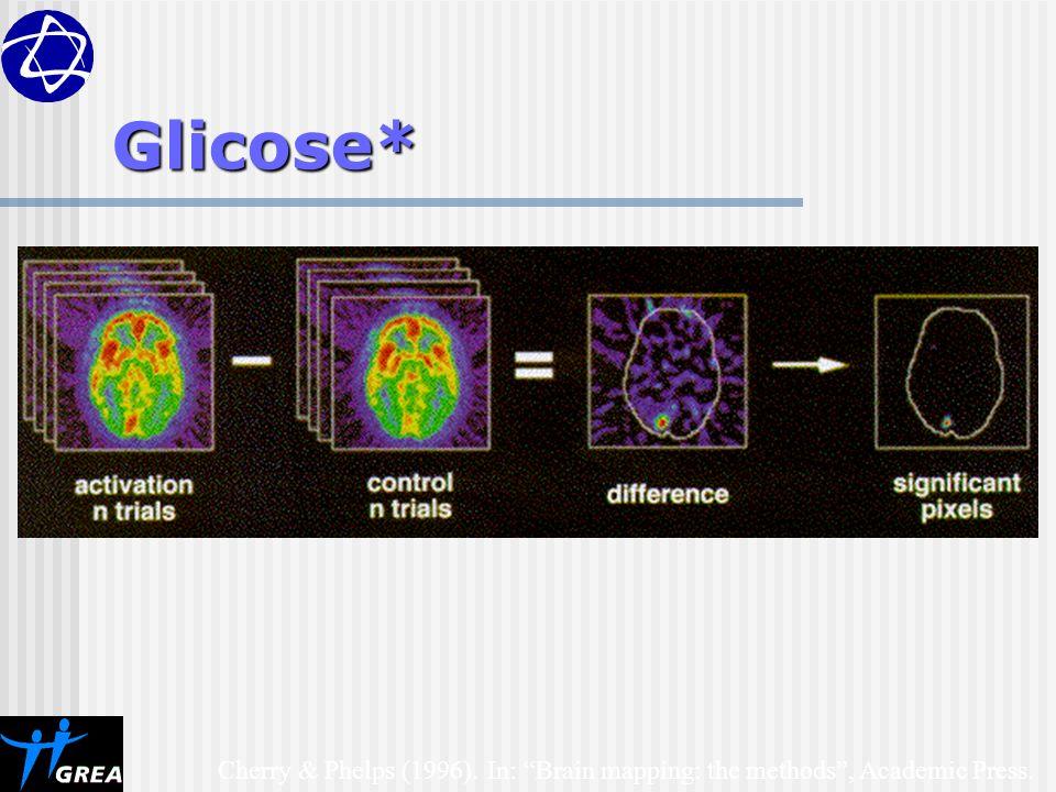 Glicose*