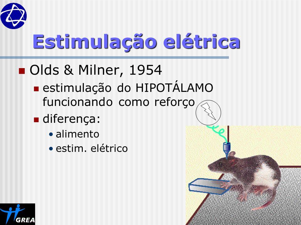 Estimulação elétrica Olds & Milner, 1954 estimulação do HIPOTÁLAMO funcionando como reforço diferença: alimento estim. elétrico