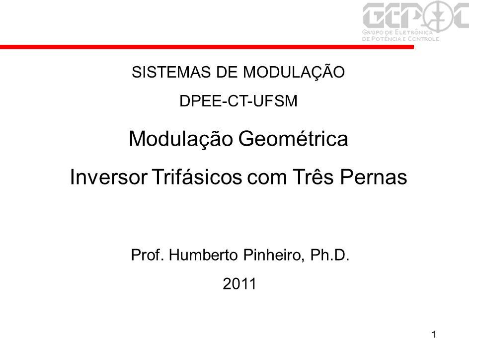 1 Prof. Humberto Pinheiro, Ph.D. 2011 SISTEMAS DE MODULAÇÃO DPEE-CT-UFSM Modulação Geométrica Inversor Trifásicos com Três Pernas