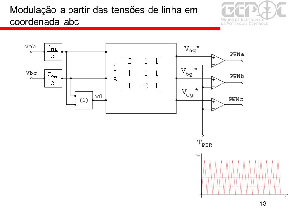 13 Modulação a partir das tensões de linha em coordenada abc