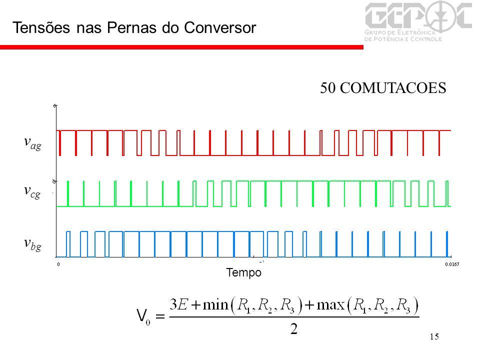15 50 COMUTACOES v ag v bg v cg Tempo Tensões nas Pernas do Conversor