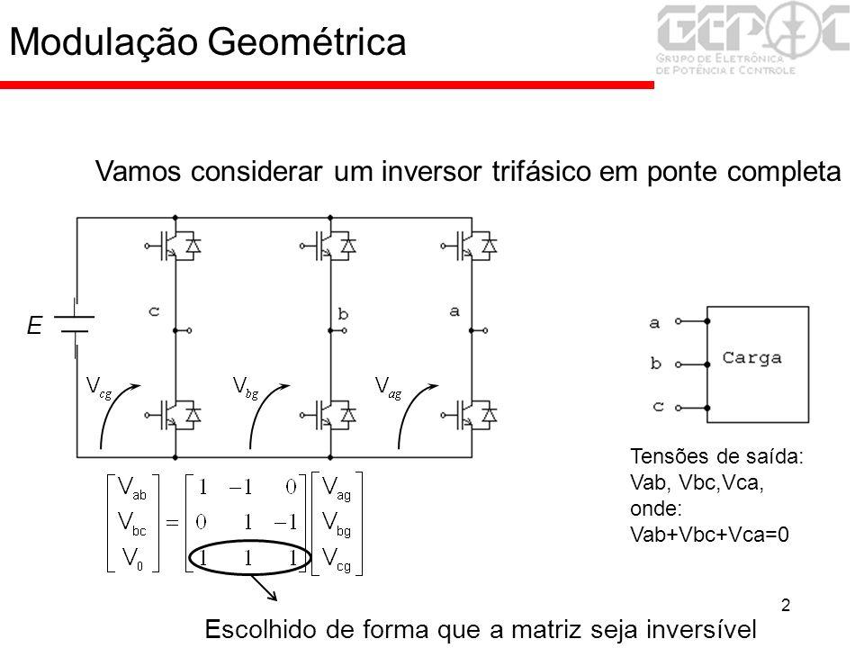 2 Modulação Geométrica Vamos considerar um inversor trifásico em ponte completa E Tensões de saída: Vab, Vbc,Vca, onde: Vab+Vbc+Vca=0 Escolhido de for