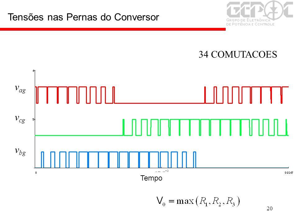 20 34 COMUTACOES v ag v bg v cg Tensões nas Pernas do Conversor Tempo