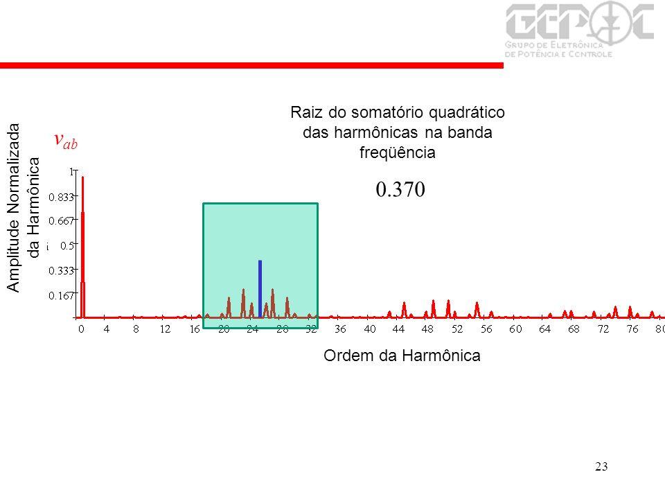 23 0.370 v ab Ordem da Harmônica Amplitude Normalizada da Harmônica Raiz do somatório quadrático das harmônicas na banda freqüência