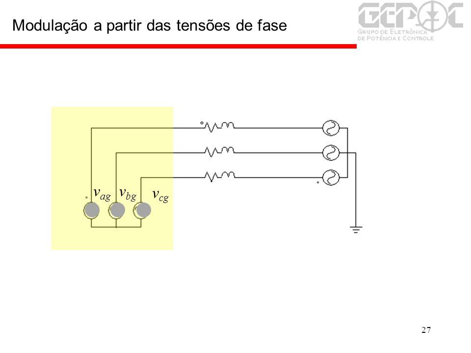 27 Modulação a partir das tensões de fase v ag v bg v cg