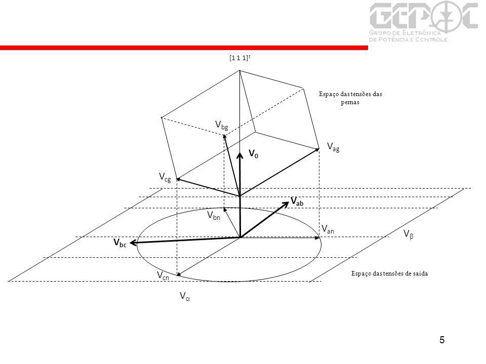 5 V ag V bg V cg [1 1 1] t V an V bn V cn Espaço das tensões das pernas Espaço das tensões de saída V V V ab V bc V0V0