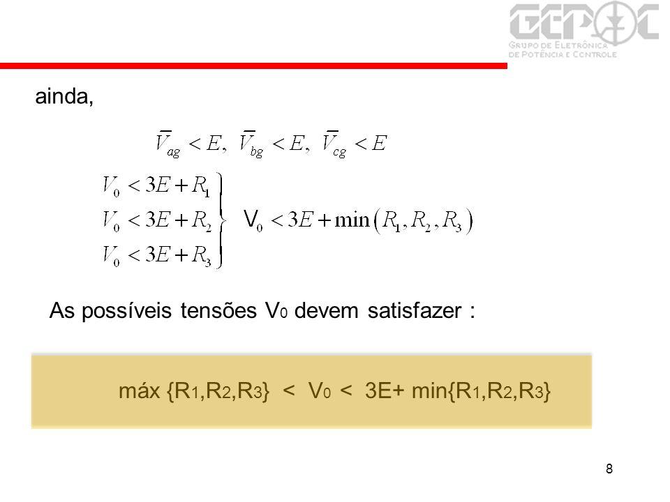 8 ainda, As possíveis tensões V 0 devem satisfazer : máx {R 1,R 2,R 3 } < V 0 < 3E+ min{R 1,R 2,R 3 }