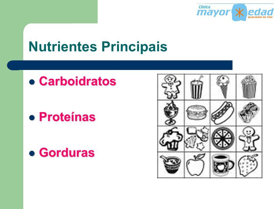 Nutrientes Principais Carboidratos Carboidratos Proteínas Proteínas Gorduras Gorduras