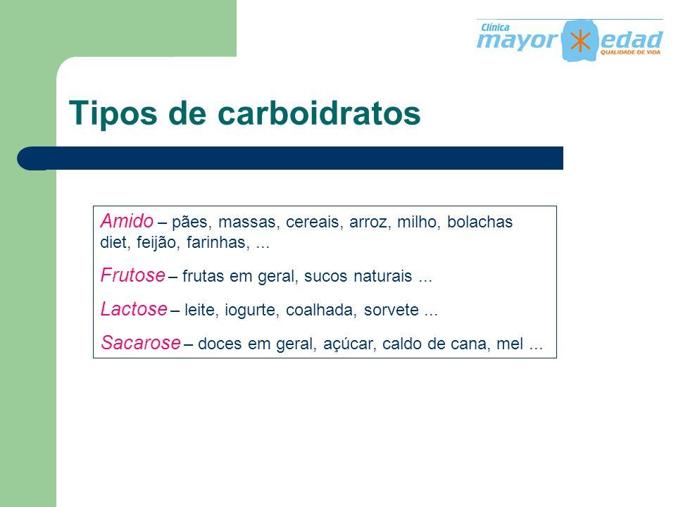 Tipos de carboidratos Amido – pães, massas, cereais, arroz, milho, bolachas diet, feijão, farinhas,... Frutose – frutas em geral, sucos naturais... La
