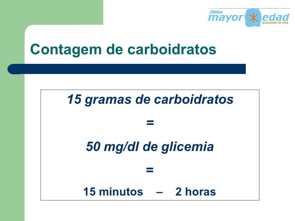 Contagem de carboidratos 15 gramas de carboidratos = 50 mg/dl de glicemia = 15 minutos – 2 horas
