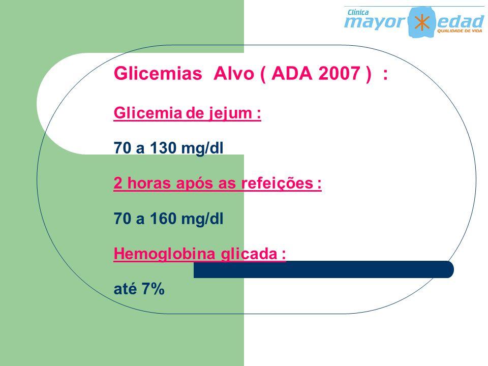 Glicemias Alvo ( ADA 2007 ) : Glicemia de jejum : 70 a 130 mg/dl 2 horas após as refeições : 70 a 160 mg/dl Hemoglobina glicada : até 7%