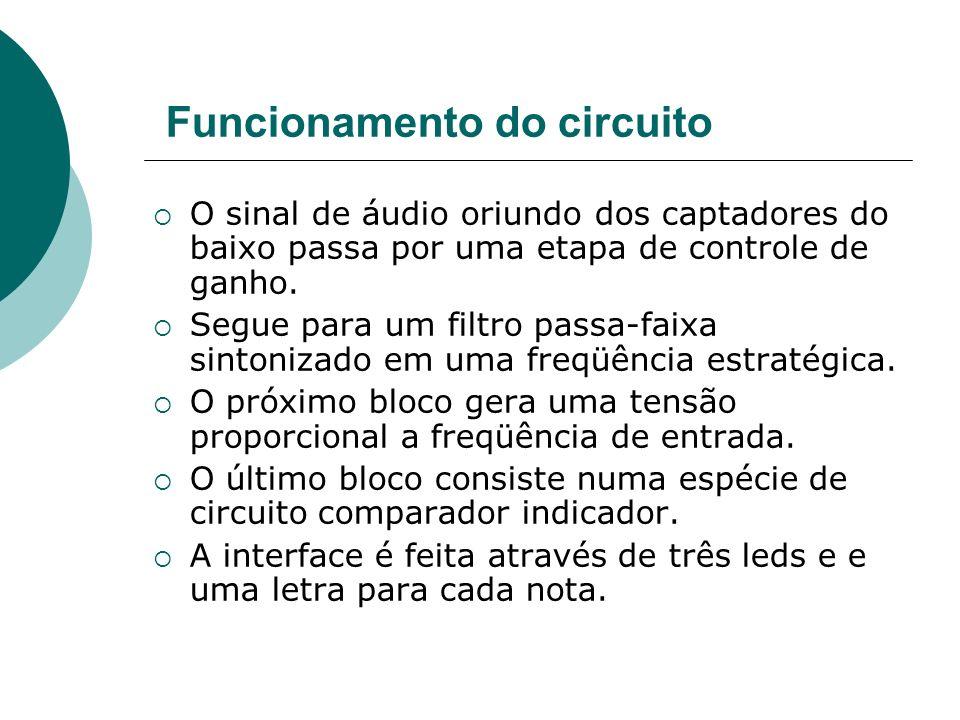 Funcionamento do circuito O sinal de áudio oriundo dos captadores do baixo passa por uma etapa de controle de ganho. Segue para um filtro passa-faixa