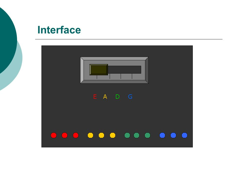 Interface E A D G