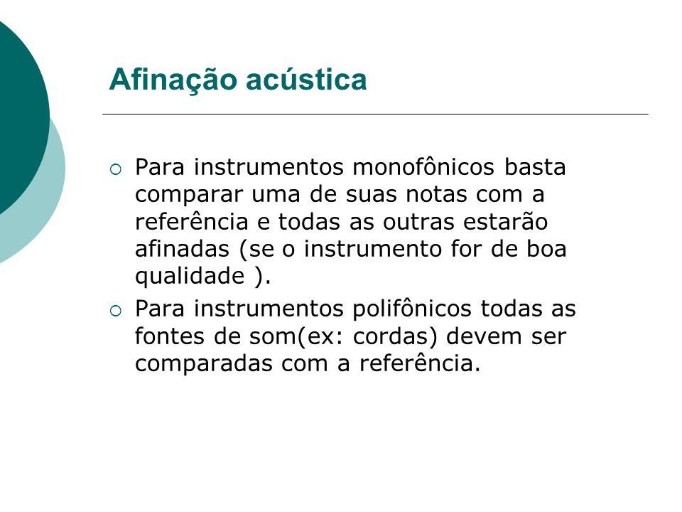 Afinação acústica Para instrumentos monofônicos basta comparar uma de suas notas com a referência e todas as outras estarão afinadas (se o instrumento